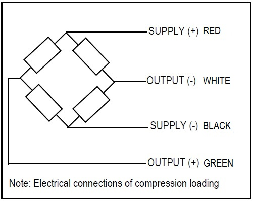 S Type loadcell single point wiring diagram RSS loadcell